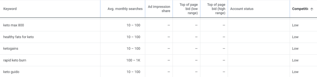 How to sort competition on google keyword planner